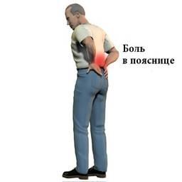 Почему может болеть спина после тренировок