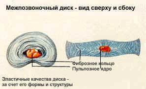 Норма сахара в венозной крови у беременных