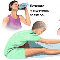 Болят мышцы когда лежу thumbnail